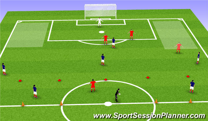 Football/Soccer Session Plan Drill (Colour): GRP patterns