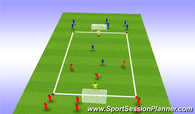Football/Soccer Session Plan Drill (Colour): 3 vs. 2 Quick Transistion