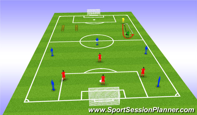 Football/Soccer Session Plan Drill (Colour): Tact/Tech/Phys Circuit