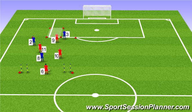 Football/Soccer Session Plan Drill (Colour): Positional Game 2