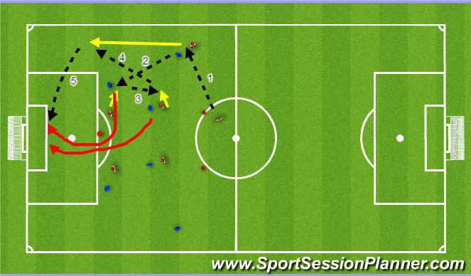 Football/Soccer Session Plan Drill (Colour): crossing/finishing