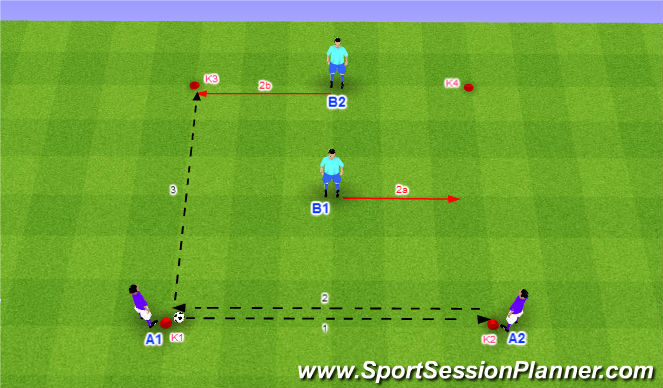 Football/Soccer Session Plan Drill (Colour): Dve dvojice vo štvorci - 1a