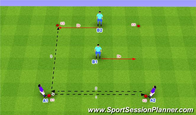 Football/Soccer Session Plan Drill (Colour): Dve dvojice vo štvorci - 1a
