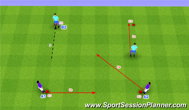 Football/Soccer Session Plan Drill (Colour): Dve dvojice vo štvorci - 1b