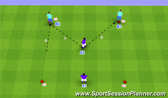Football/Soccer Session Plan Drill (Colour): Dve dvojice vo štvorci - 1c
