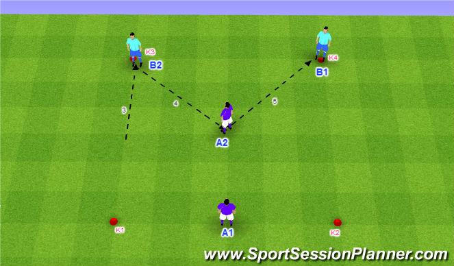 Football/Soccer Session Plan Drill (Colour): Dve dvojice vo štvorci - 1c