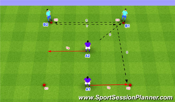 Football/Soccer Session Plan Drill (Colour): Dve dvojice vo štvorci - 1d