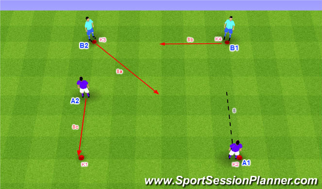 Football/Soccer Session Plan Drill (Colour): Dve dvojice vo štvorci - 1e