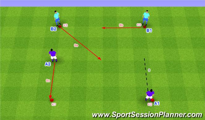Football/Soccer Session Plan Drill (Colour): Dve dvojice vo štvorci - 1e