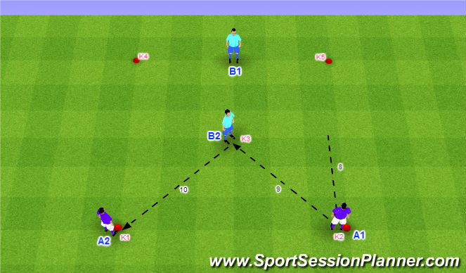 Football/Soccer Session Plan Drill (Colour): Dve dvojice vo štvorci - 1f