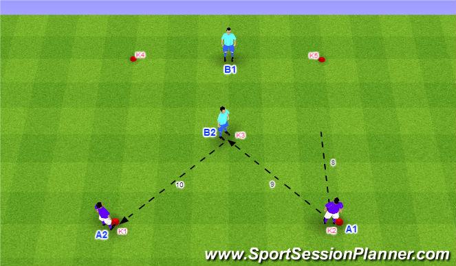 Football/Soccer Session Plan Drill (Colour): Dve dvojice vo štvorci - 1f
