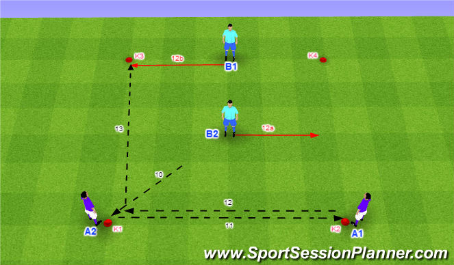 Football/Soccer Session Plan Drill (Colour): Dve dvojice vo štvorci - 1g