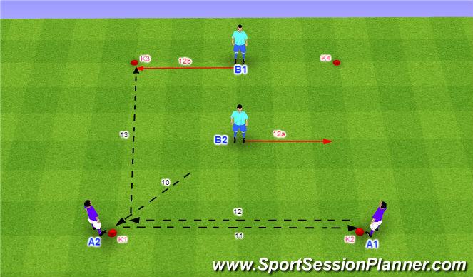 Football/Soccer Session Plan Drill (Colour): Dve dvojice vo štvorci - 1g