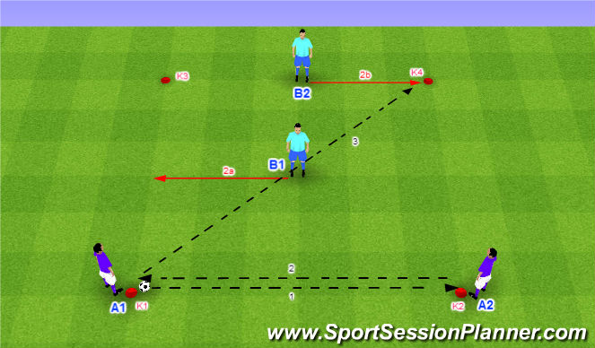 Football/Soccer Session Plan Drill (Colour): Dve dvojice vo štvorci - 2a