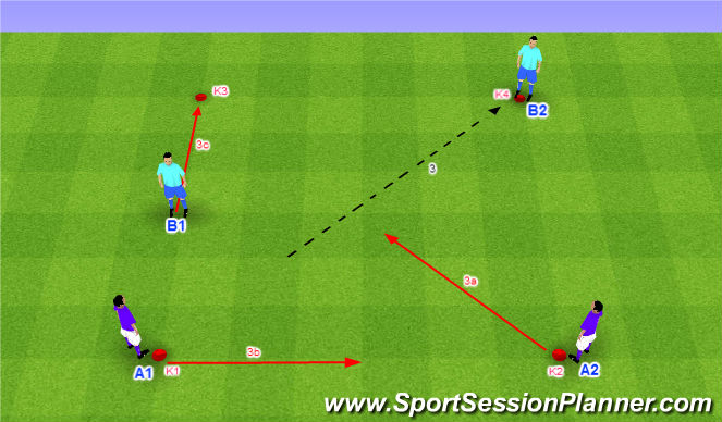 Football/Soccer Session Plan Drill (Colour): Dve dvojice vo štvorci - 2b