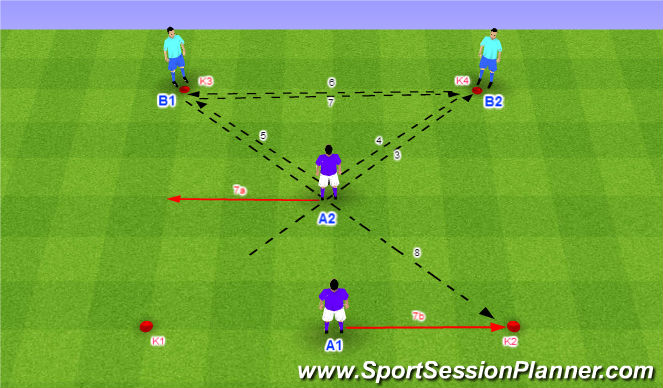 Football/Soccer Session Plan Drill (Colour): Dve dvojice vo štvorci - 2c