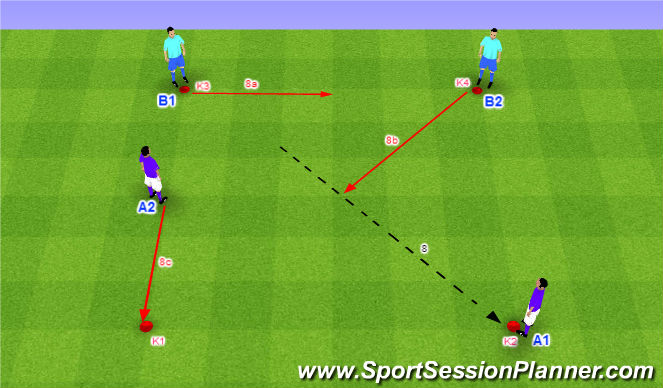 Football/Soccer Session Plan Drill (Colour): Dve dvojice vo štvorci - 2d