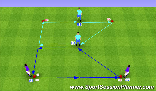 Football/Soccer Session Plan Drill (Colour): Rozostavenie a posun hráčov vo štvorci - 2