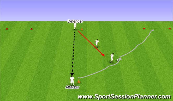 Football/Soccer Session Plan Drill (Colour): Two-Goal 1v1