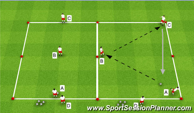 Football/Soccer Session Plan Drill (Colour): 3 Lines of Attack