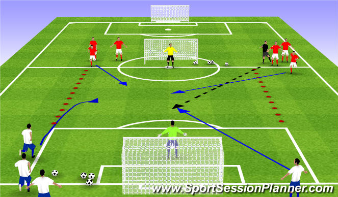 Football/Soccer Session Plan Drill (Colour): 2v2 attacking