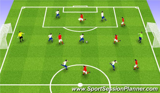 Football/Soccer Session Plan Drill (Colour): Game 6v6 (7v7)