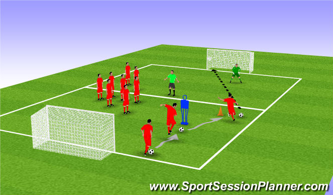 Football/Soccer Session Plan Drill (Colour): Introduccion