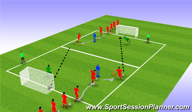 Football/Soccer Session Plan Drill (Colour): Fase 1