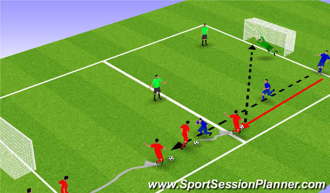 Football/Soccer Session Plan Drill (Colour): Fase 2