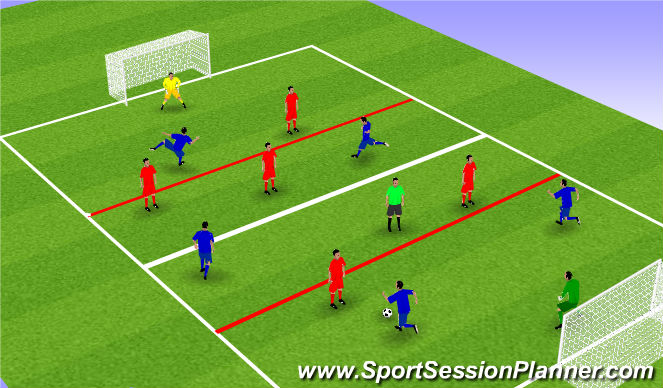 Football/Soccer Session Plan Drill (Colour): Fase 3