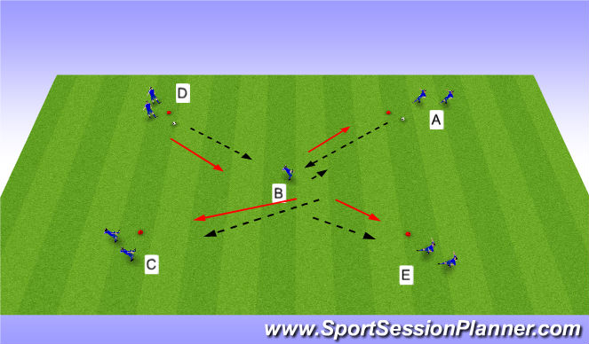 Football/Soccer Session Plan Drill (Colour): X combination play