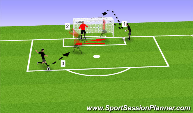 Football/Soccer Session Plan Drill (Colour): Ejercicio 1