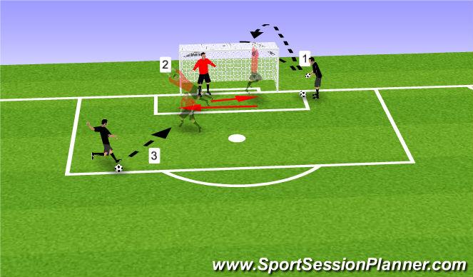 Fútbol Ejercicio del Plan de Sesiones (Color): Ejercicio 1