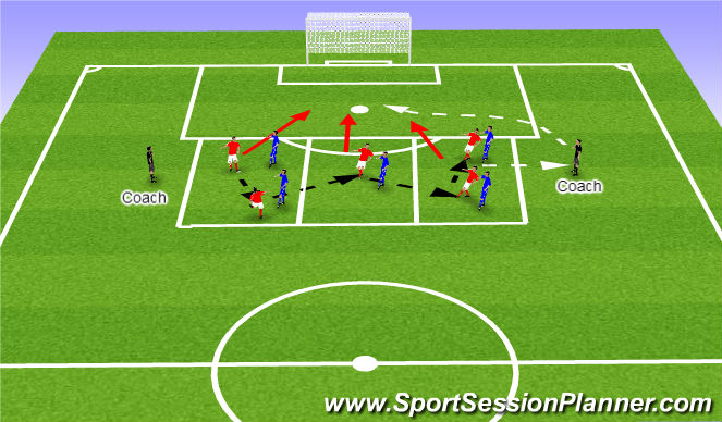 Football/Soccer Session Plan Drill (Colour): Possession to a Cross