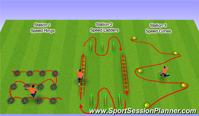 Football Soccer Shooting Combination Play Tactical