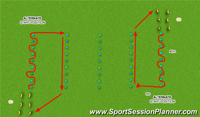 Football/Soccer Session Plan Drill (Colour): Conditioning (Cycle 1 Phase 2) Agility
