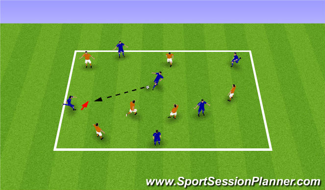 Football/Soccer Session Plan Drill (Colour): Warm Up & Possession Game