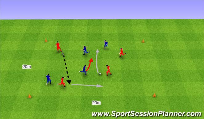 Football/Soccer Session Plan Drill (Colour): Gra nr 8. 3v3 with 1v1.