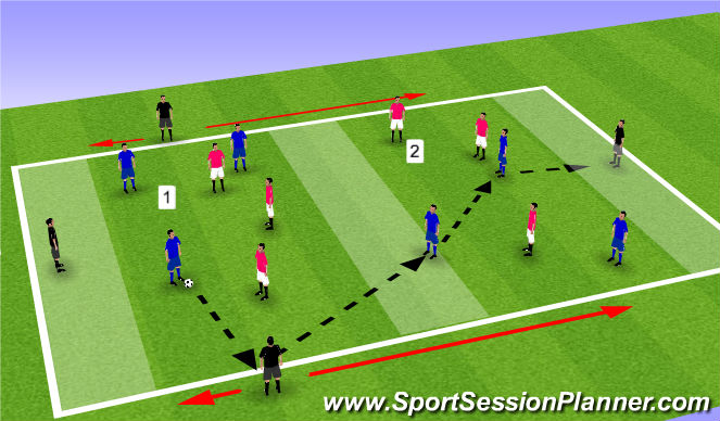 Football/Soccer Session Plan Drill (Colour): Breaking through to link to forward