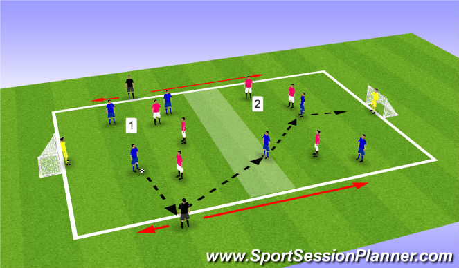 Football/Soccer Session Plan Drill (Colour): Breaking through to finish