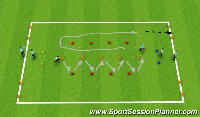 Football/Soccer Session Plan Drill (Colour): Skills/Moves/Finishing