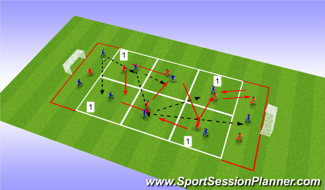 Football/Soccer Session Plan Drill (Colour): Skill Sesson