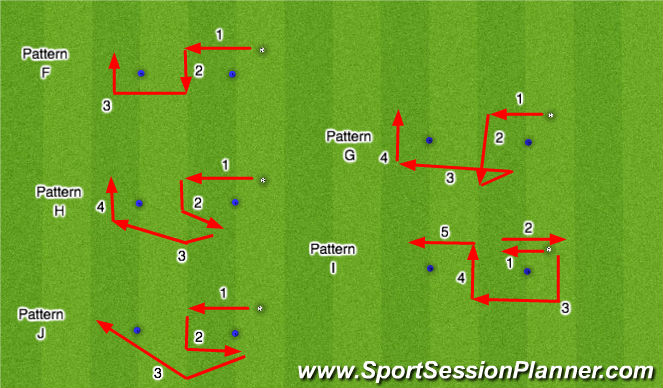 Football/Soccer Session Plan Drill (Colour): 2 Cone Line Advanced II