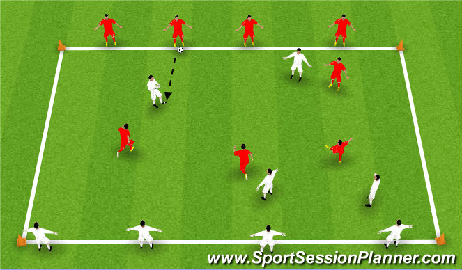 Football/Soccer Session Plan Drill (Colour): Speed Passing Progression #2