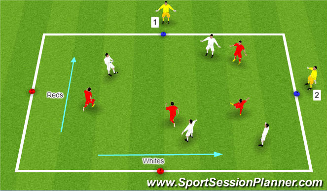 Football/Soccer Session Plan Drill (Colour): MDG - 2 Team Checking Shoulder