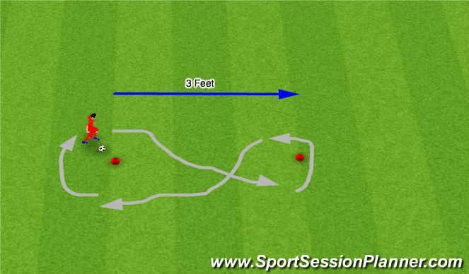 Football/Soccer Session Plan Drill (Colour): 2 Cone Line - Regular