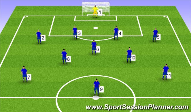 Football/Soccer Session Plan Drill (Colour): North Force 1st 11