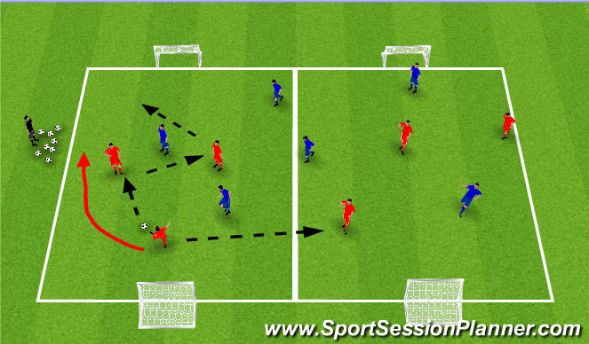 Football/Soccer Session Plan Drill (Colour): Combination (Four-Goal)
