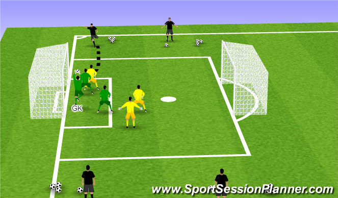 Football/Soccer Session Plan Drill (Colour): Punching 3