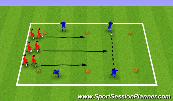 Football/Soccer Session Plan Drill (Colour): Dribblers Corridor